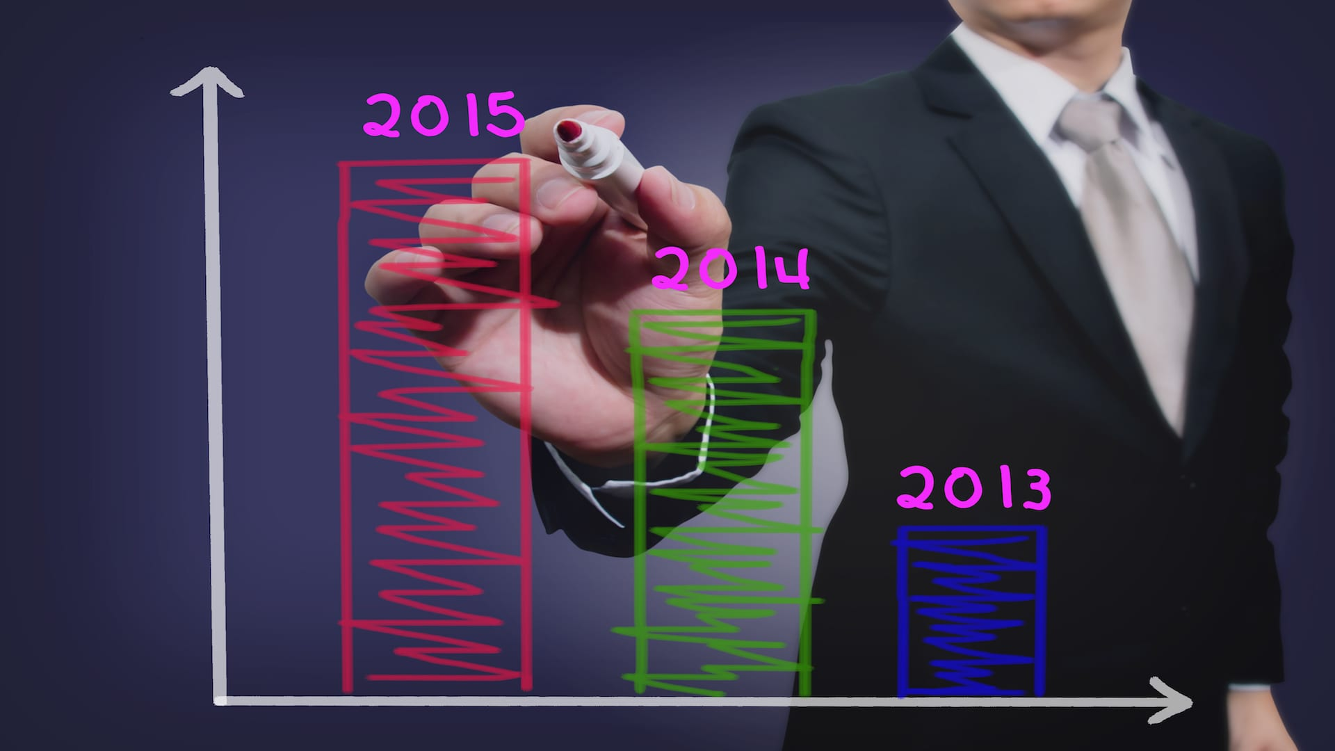 B2B marketing practices in 2015
