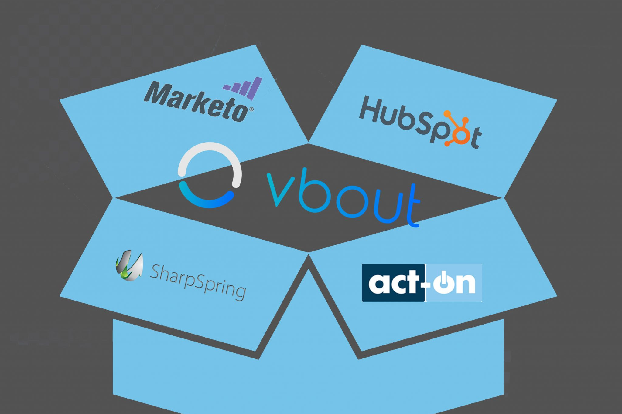 5 all-in-one marketing automation platforms