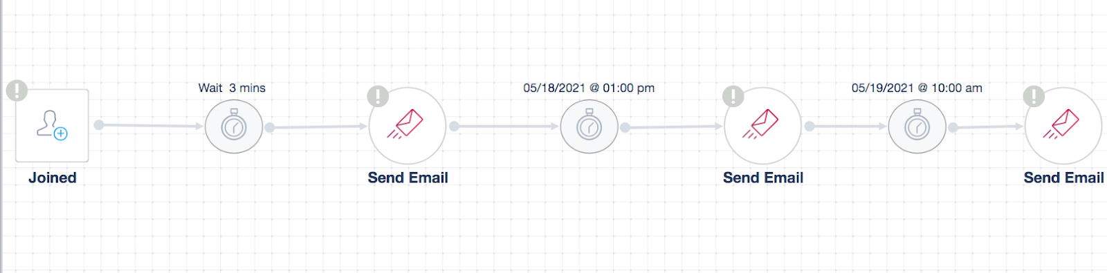 Agency Webinar Event Automation