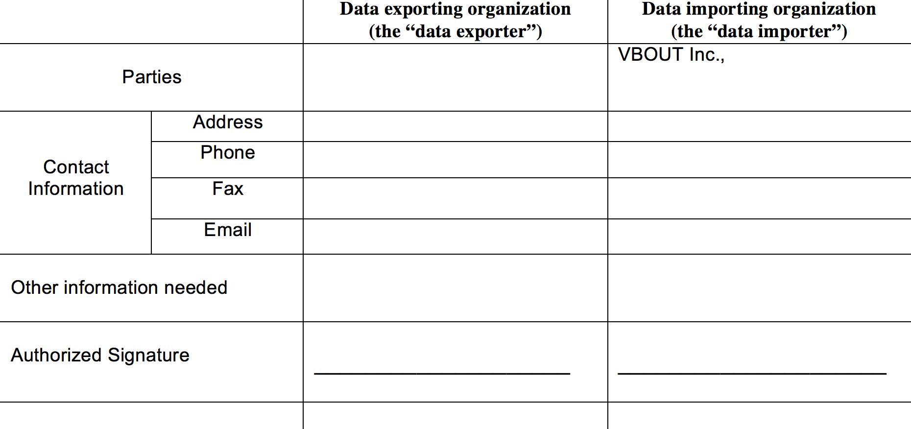 Data-exporter-and-data-importer