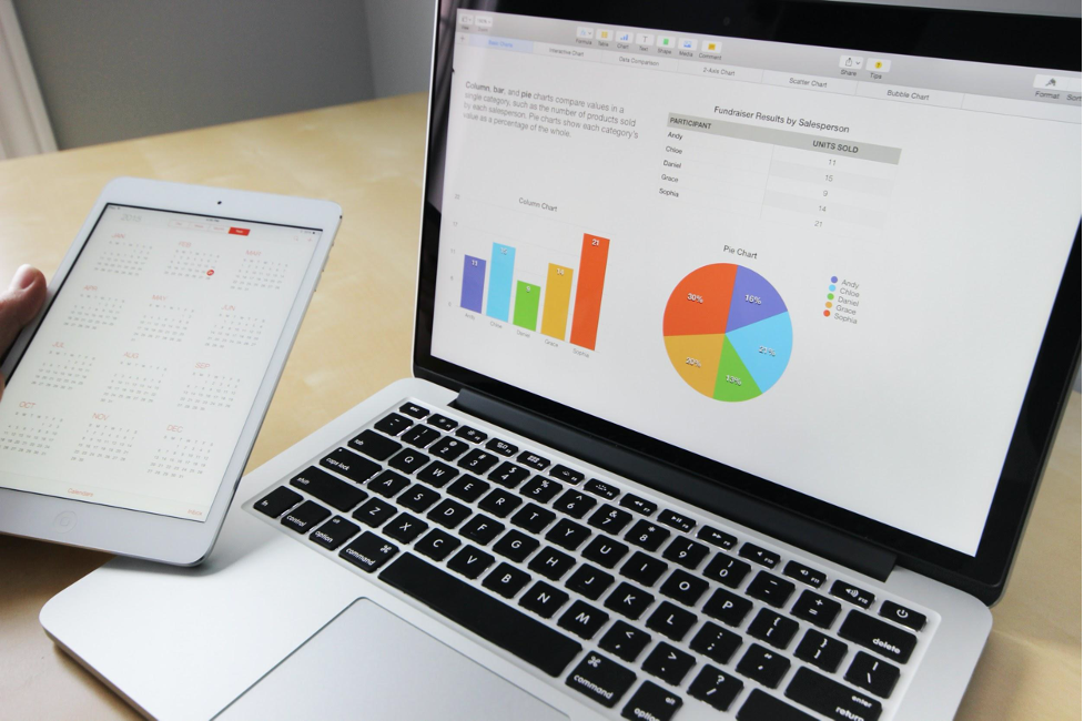 How businesses succeed implementing marketing automation