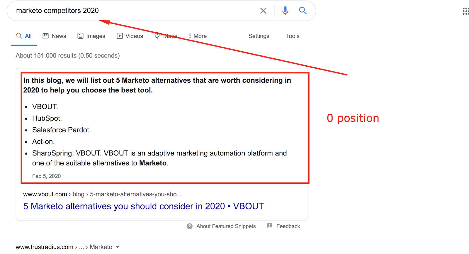 Zero search result in Google search