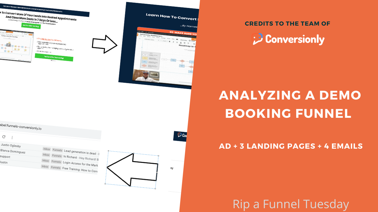 Conversiononly.io Funnel