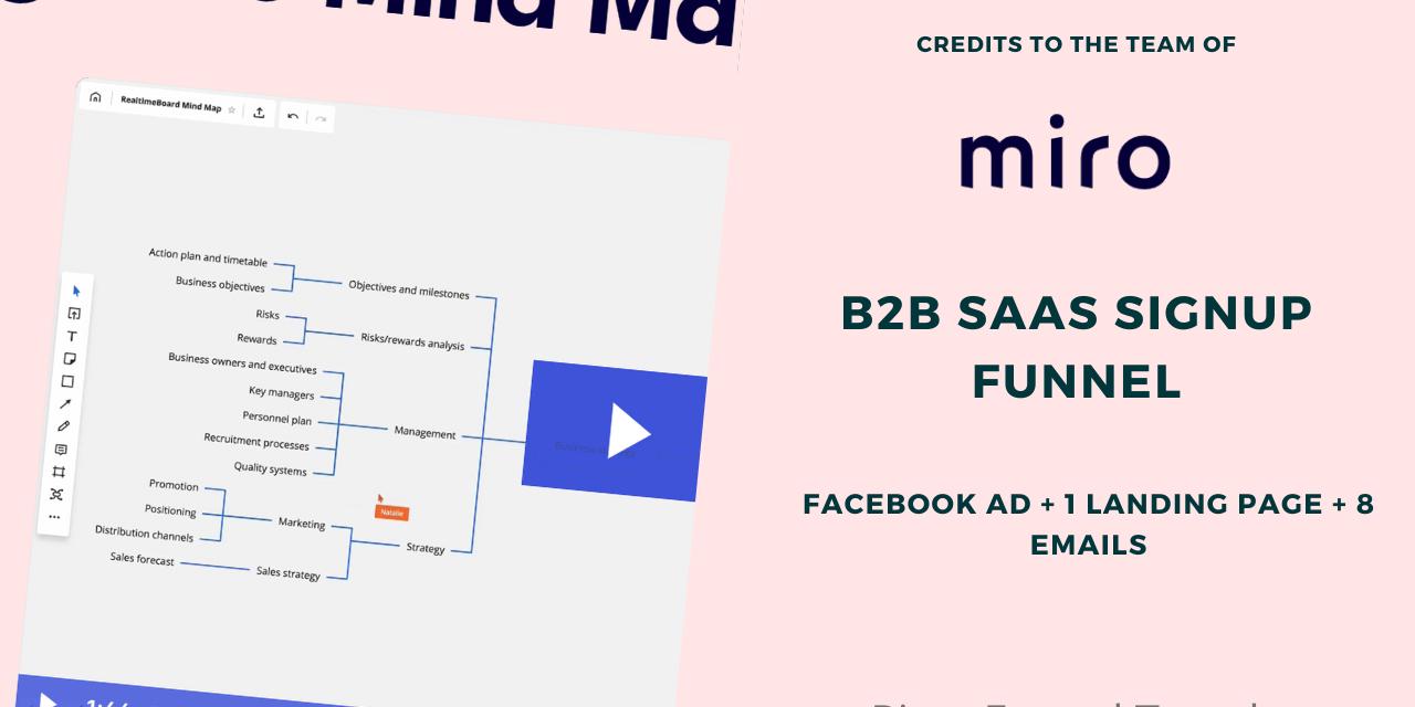 b2b-saas-funnel-breakdown-mirocom